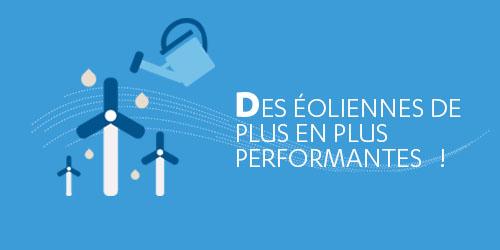 performanceDD